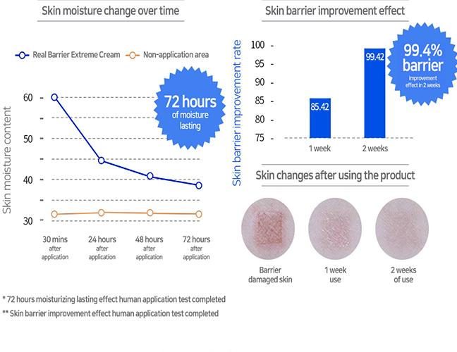 the best cream for skin rash